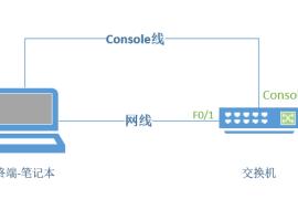 配置思科交换机Telnet功能远程登录管理功能
