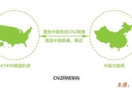 什么是CN2线路?什么是美国/韩国/日本CN2服务器?