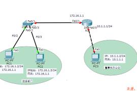 使用Cisco Packet Tracer配置标准ACL的应用实验,提供实验文件!