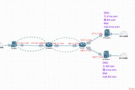 Centos7搭建Postfix+Dovecot邮件收发实战(基于EVE-NG模拟器)