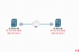 MySQL(MariaDB)主从架构项目实验(基于EVE-NG模拟器)